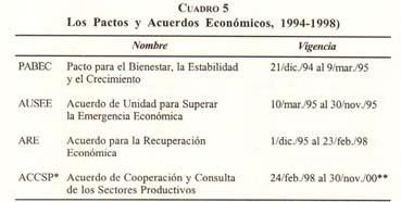 fila 95 económico