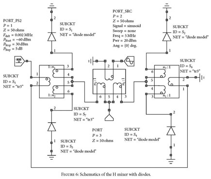 Gale Academic OneFile - Document - Comparison of 6 Diode and