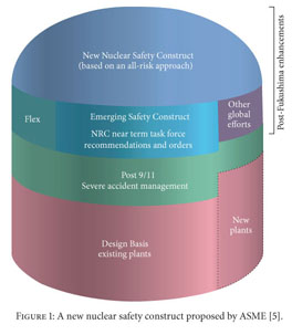Gale Academic OneFile - Document - Safety enhancements for