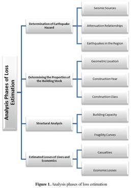 etapele varicoase stage cum să determinați