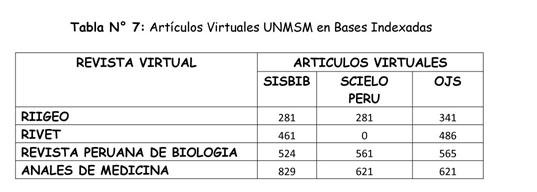 Gale Onefile Informe Academico Document Revista Virtual Riigeo Historia Base De Datos Estadistica Y Prospectiva