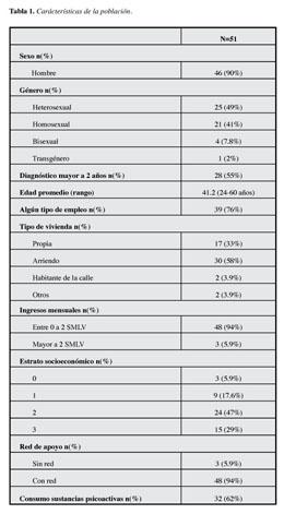 prueba de diabetes guias 412