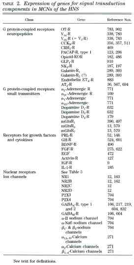 Gale Academic OneFile - Document - Gene Regulation in the