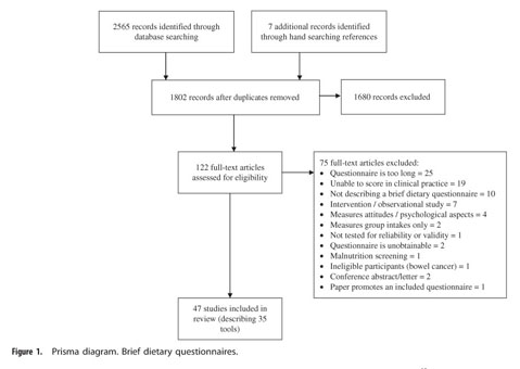 Gale Academic OneFile - Document - A systematic review of