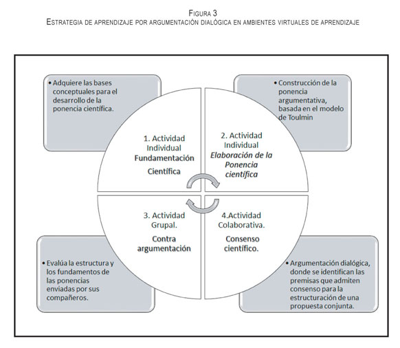 Gale Academic Onefile Document Diseno Instruccional Para
