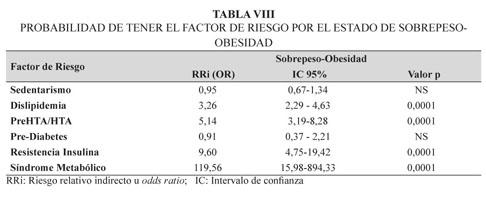 parámetros de diabetes infantil brasil