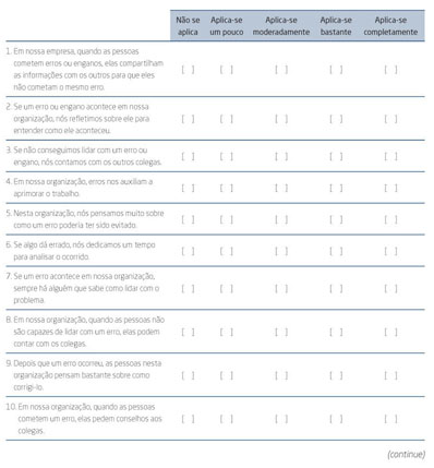Gale OneFile: Informe Académico - Document - ERROR MANAGEMENT CULTURE  SCALE: TRANSLATION AND VALIDITY OF A BRAZILIAN VERSION/ESCALA DE CULTURA DE  GERENCIAMENTO DE ERROS: TRADUCAO E EVIDENCIAS DE VALIDADE PARA AMOSTRAS  BRASILEIRAS.