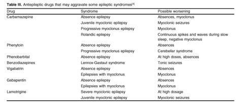 Gale Academic OneFile - Document - Antiepileptic drug