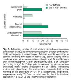 Gale Academic OneFile - Document - Sodium picosulfate