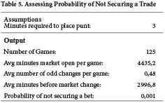 inter-market arbitrage in betting what does 80