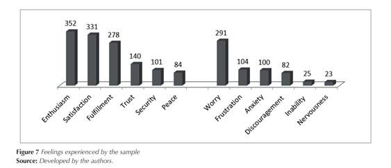 Informe Académico Document Satisfaction Among Accounting