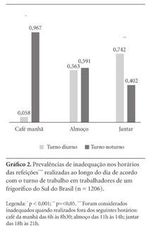 gráficos de diabetes para 1970