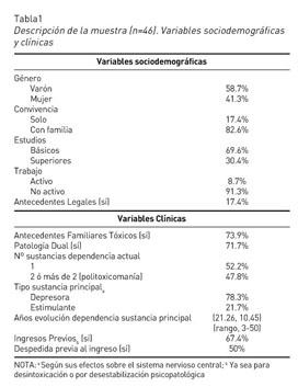 Gale Onefile Informe Académico Document Grupo