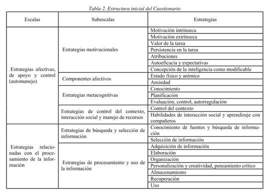 Gale Academic Onefile Document El Cuestionario Ceveapeu