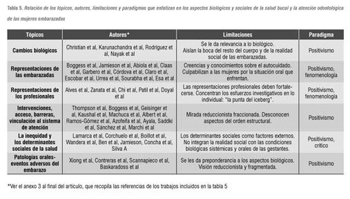Gale Onefile Informe Académico Document La Salud Bucal