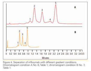 Gale Academic OneFile - Document - pH gradient speeds