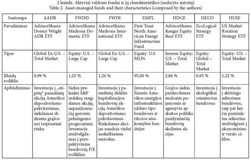 taktinės prekybos strategijos rizikos draudimo fondas