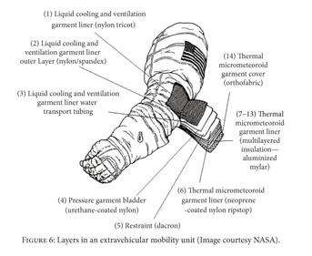Gale Academic OneFile - Document - Aerogels in aerospace: an