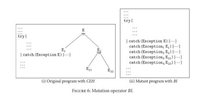 Gale Academic OneFile - Document - Mutation analysis