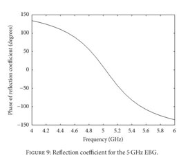 Gale Academic OneFile - Document - Synthesis of artificial