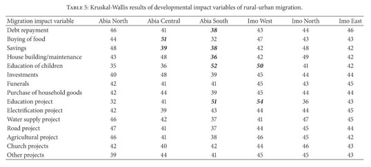 Gale Academic OneFile - Document - The effects of rural