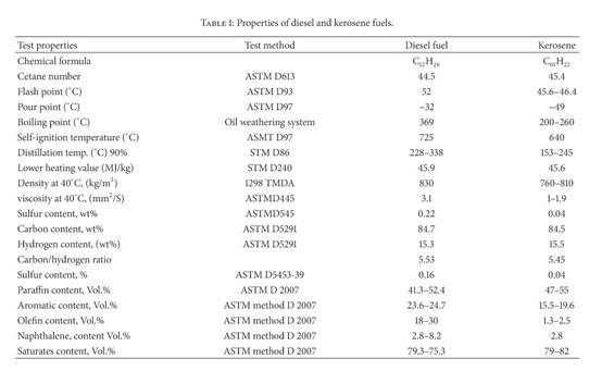 Astm D5453 Ebook