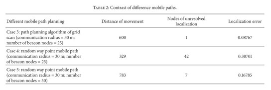 Gale Academic OneFile - Document - An efficient node