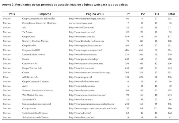 Gale Onefile Informe Académico Document A Study On The