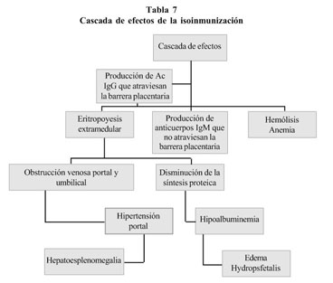 Bacteriuria asintomática embarazo buenas pautas hipertensión