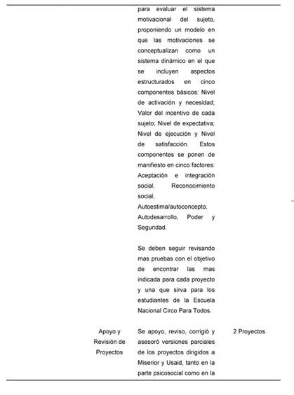 Gale Onefile Informe Académico Document Intervencion En