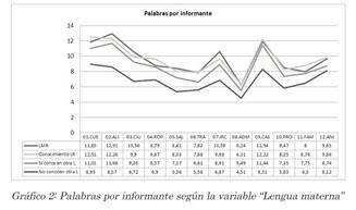 Informe Académico Document Metodología Y Análisis De La