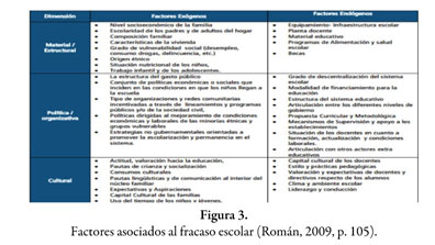 Informe Académico - Document - CRITERIOS DE PROMOCION