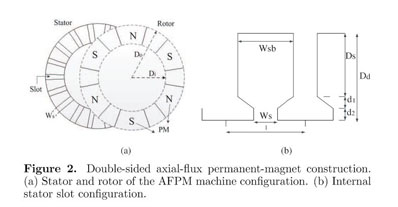Gale Academic OneFile - Document - Axial-flux permanent