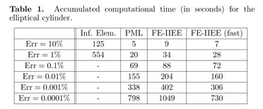 Gale Academic OneFile - Document - A comparison between PML