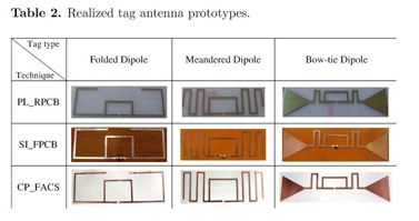 Gale Academic OneFile - Document - Smart prototyping