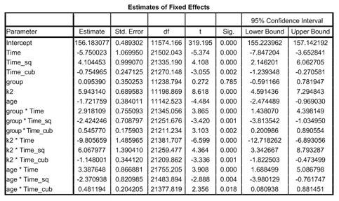 Gale Academic OneFile - Document - Longitudinal data