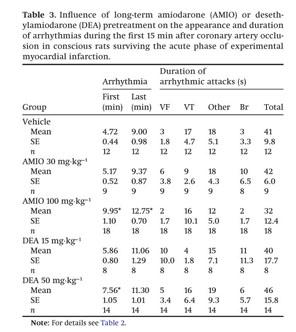 Basilar insuficiencia icd 10 arterial