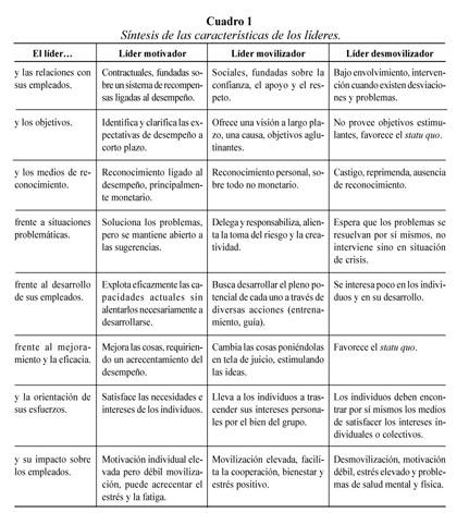 Gale Academic Onefile Document La Movilizacion De Los