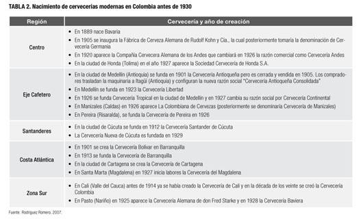 Gale Onefile Informe Académico Document El Grupo