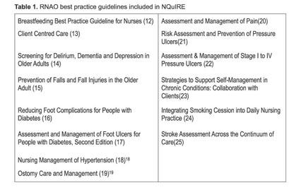 guías de práctica clínica asociación de diabetes malasia