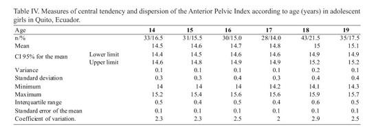 Pelvimetria Obstetrica Pdf