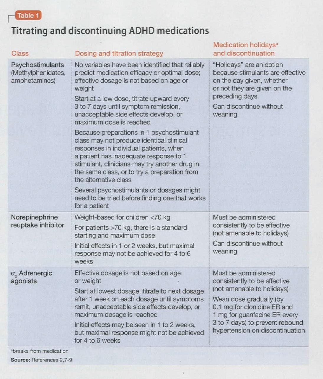 Academic OneFile - Document - Expanding medication options