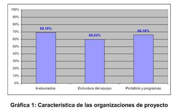 Gale Onefile Informe Académico Document La Gestion De