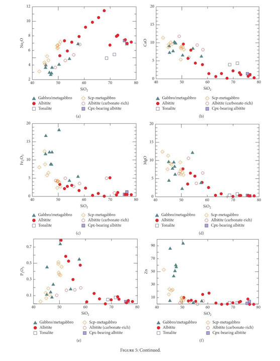Gale Academic OneFile - Document - Dynamic Metasomatism