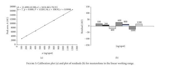 plaquenil price in saudi
