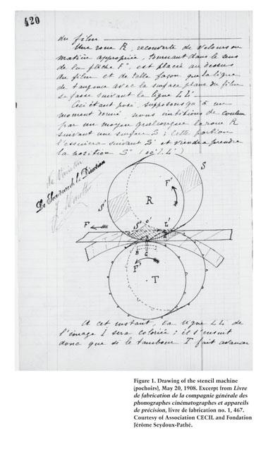 Academic Onefile Document Le Livre De Fabrication De La