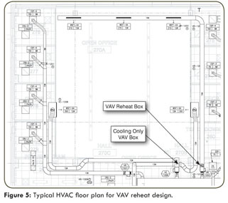 Gale Academic OneFile - Document - VAV reheat versus active