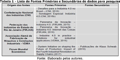Gale Onefile Informe Academico Document Analise Da Industria 4 0 Como Elemento Rompedor Na Administracao De Producao Analysis Of The Industry 4 0 How Breaking Element In Production Administration