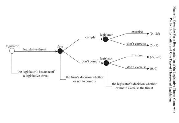 Gale Academic OneFile - Document - Legislative threats