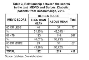 diabetes uk niveles de hba1c